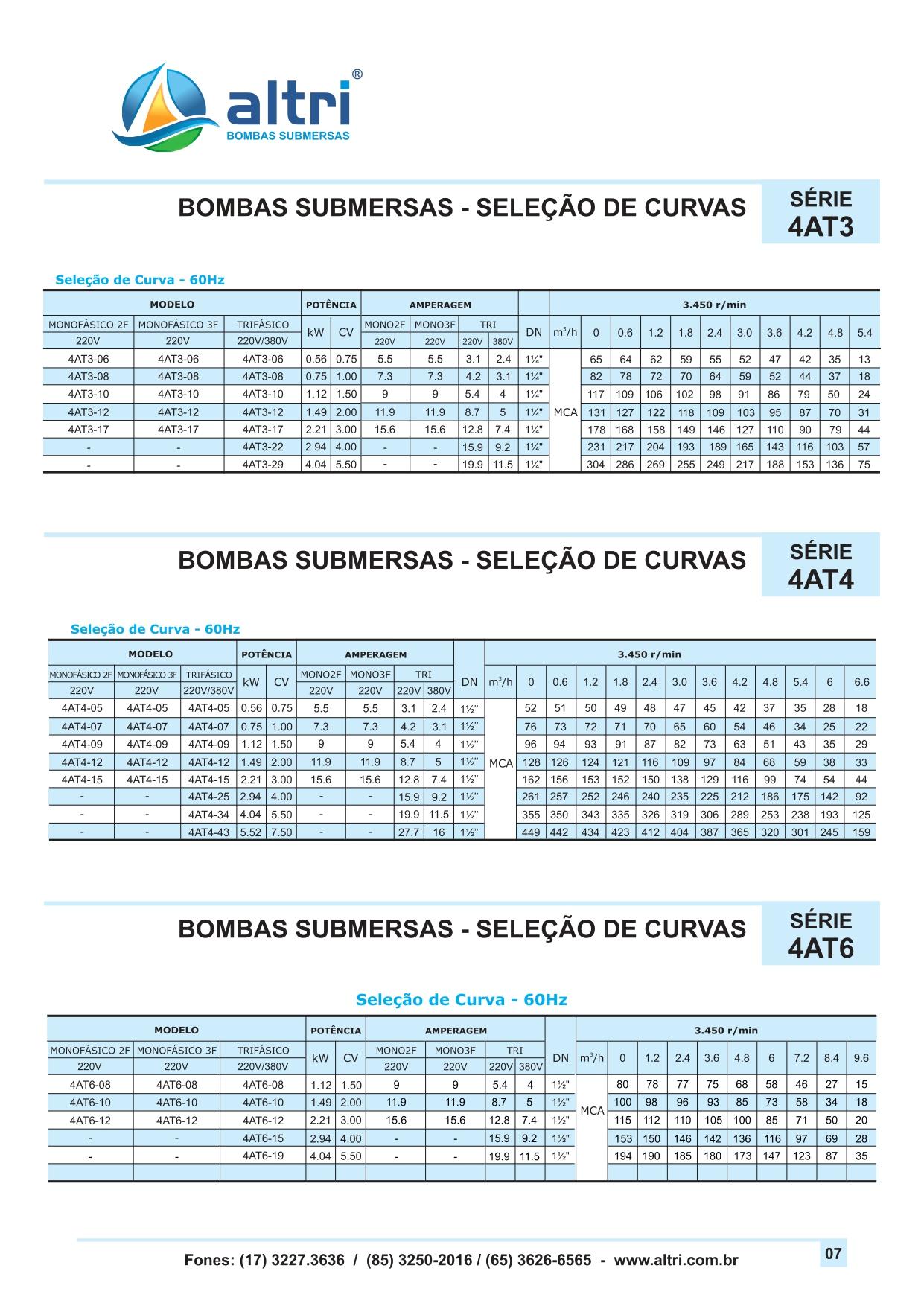 CATALOGO DE PRODUTOS ALTRI 2021 - WEB_page-0009