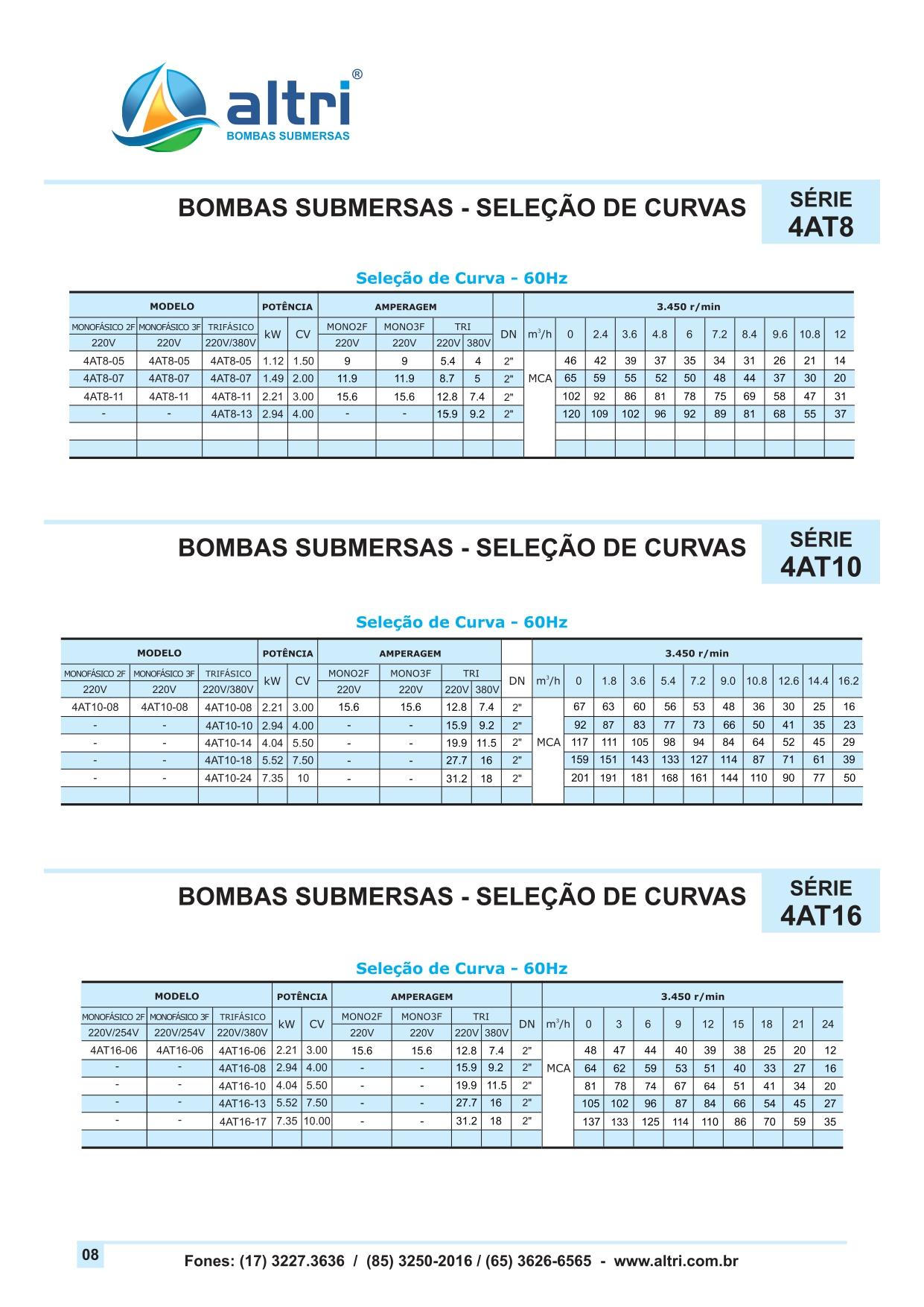 CATALOGO DE PRODUTOS ALTRI 2021 - WEB_page-0010