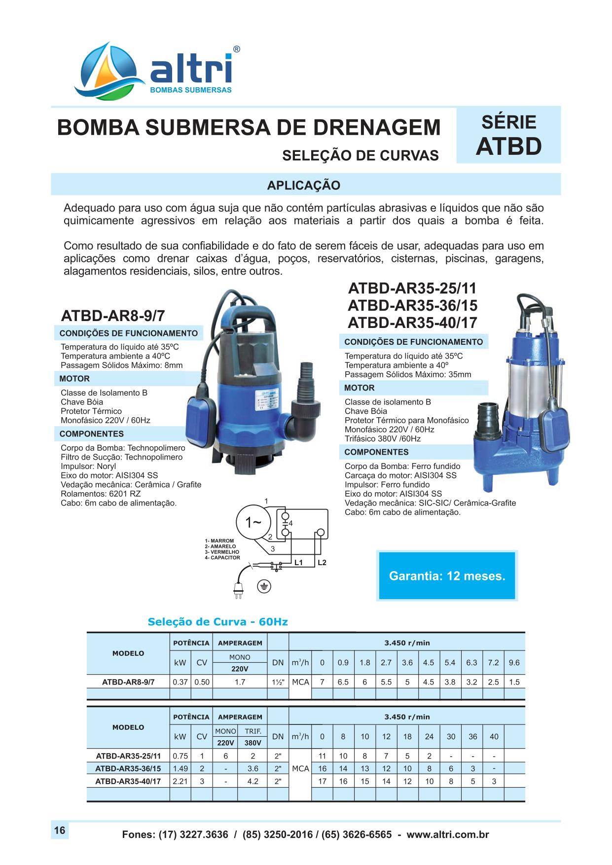 CATALOGO DE PRODUTOS ALTRI 2021 - WEB_page-0018