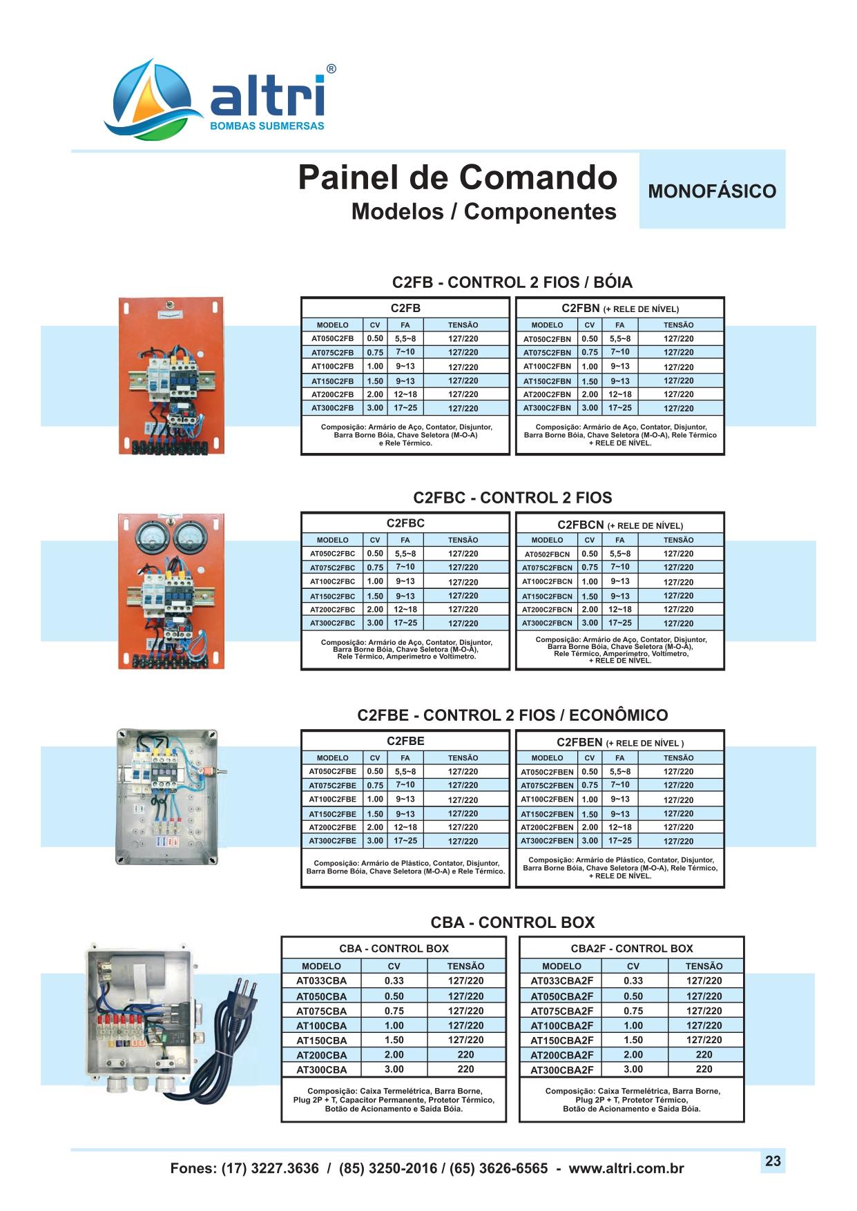 CATALOGO DE PRODUTOS ALTRI 2021 - WEB_page-0025