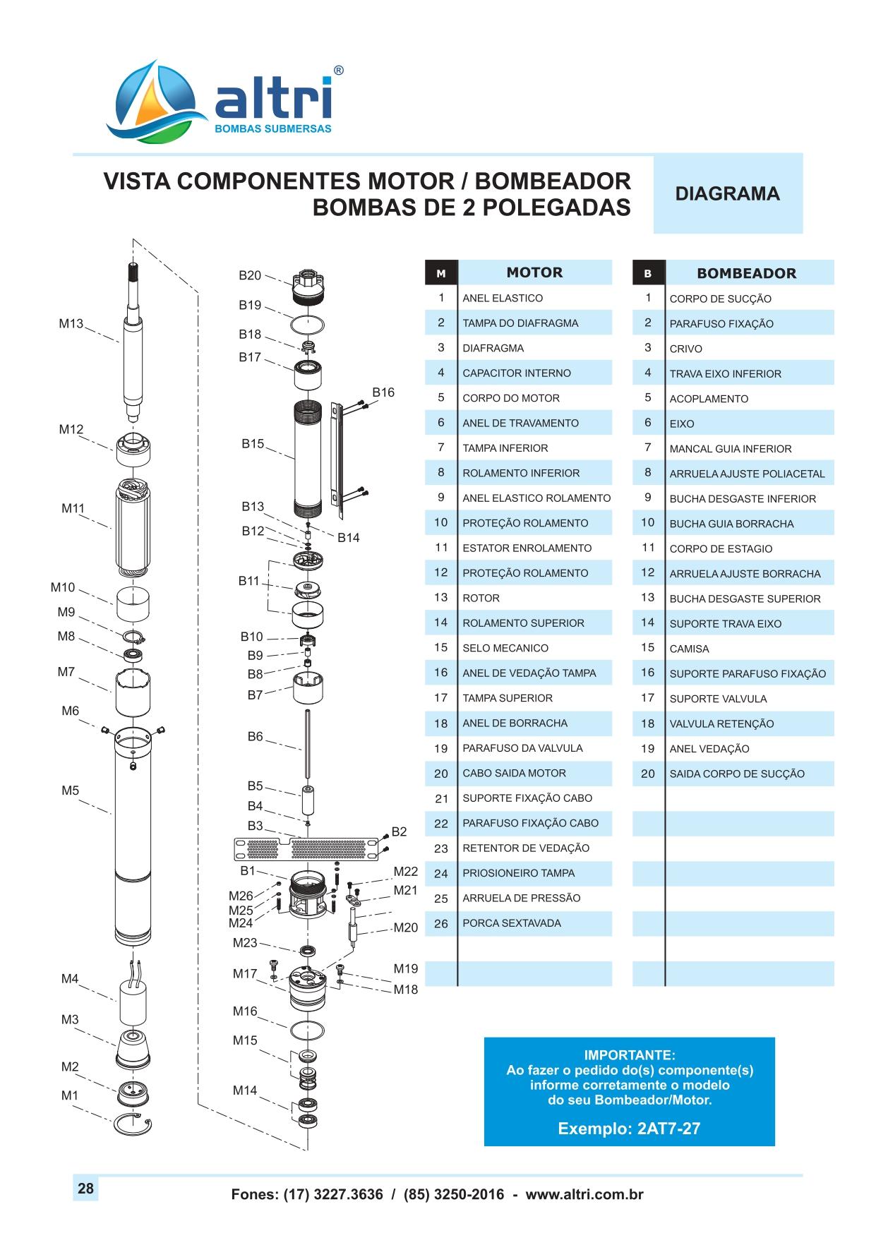 CATALOGO DE PRODUTOS ALTRI 2021 - WEB_page-0030