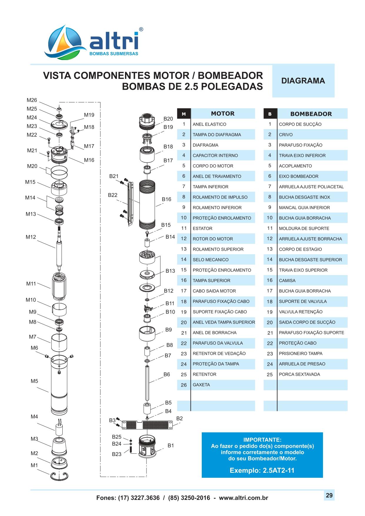 CATALOGO DE PRODUTOS ALTRI 2021 - WEB_page-0031