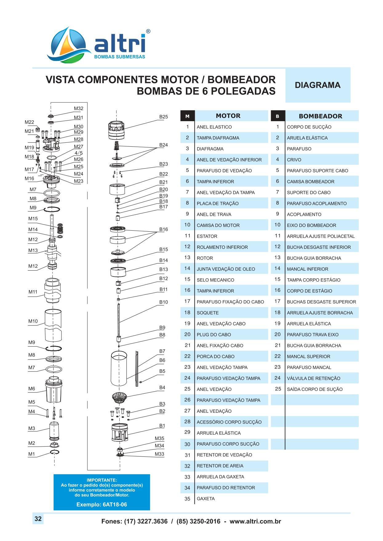 CATALOGO DE PRODUTOS ALTRI 2021 - WEB_page-0034