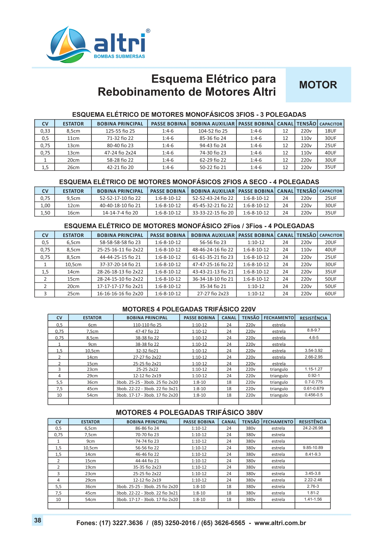 CATALOGO DE PRODUTOS ALTRI 2021 - WEB_page-0040
