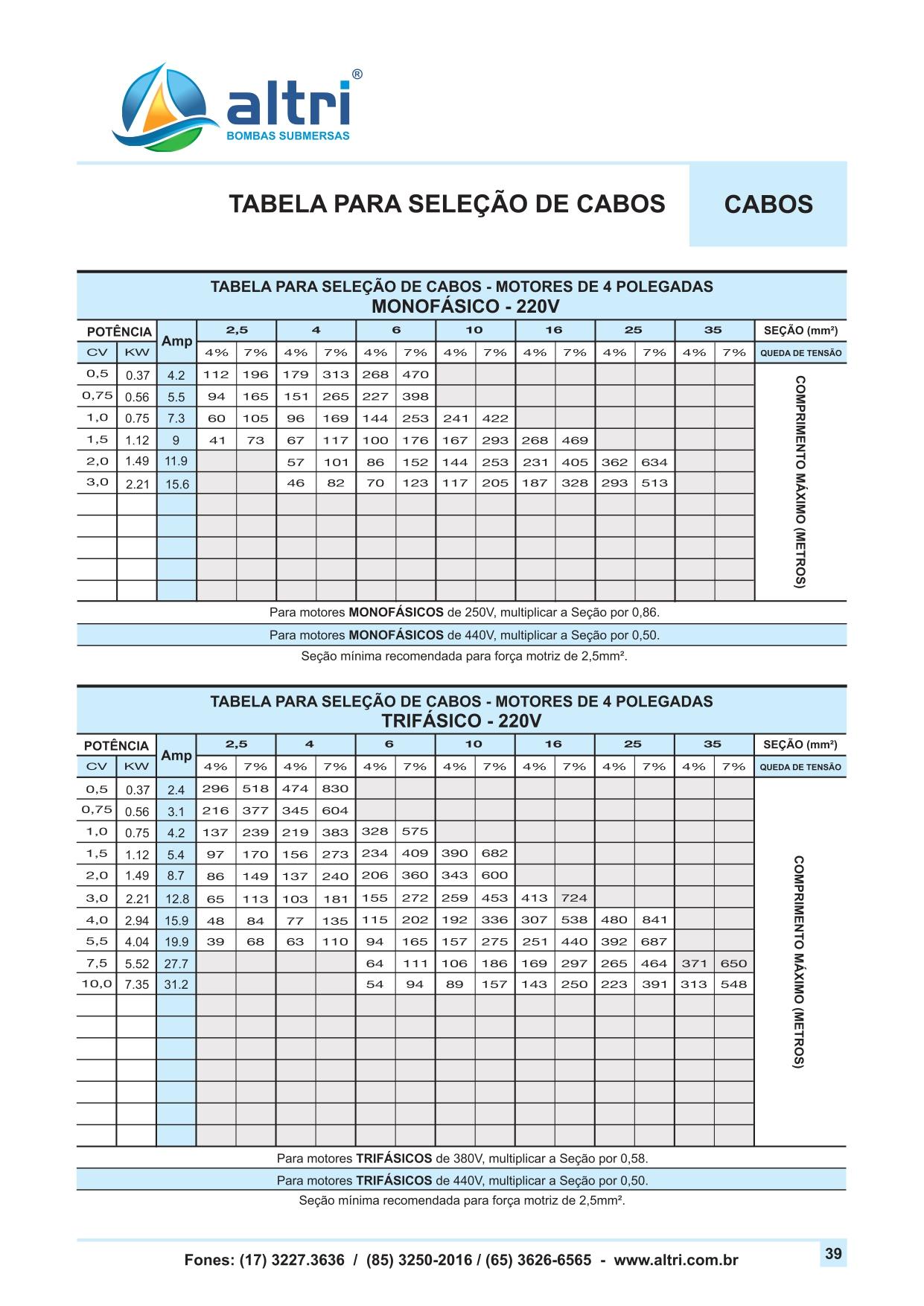 CATALOGO DE PRODUTOS ALTRI 2021 - WEB_page-0041